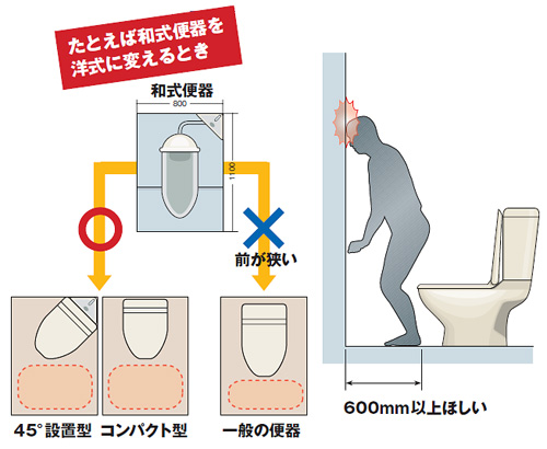 toilet_01_s.jpg